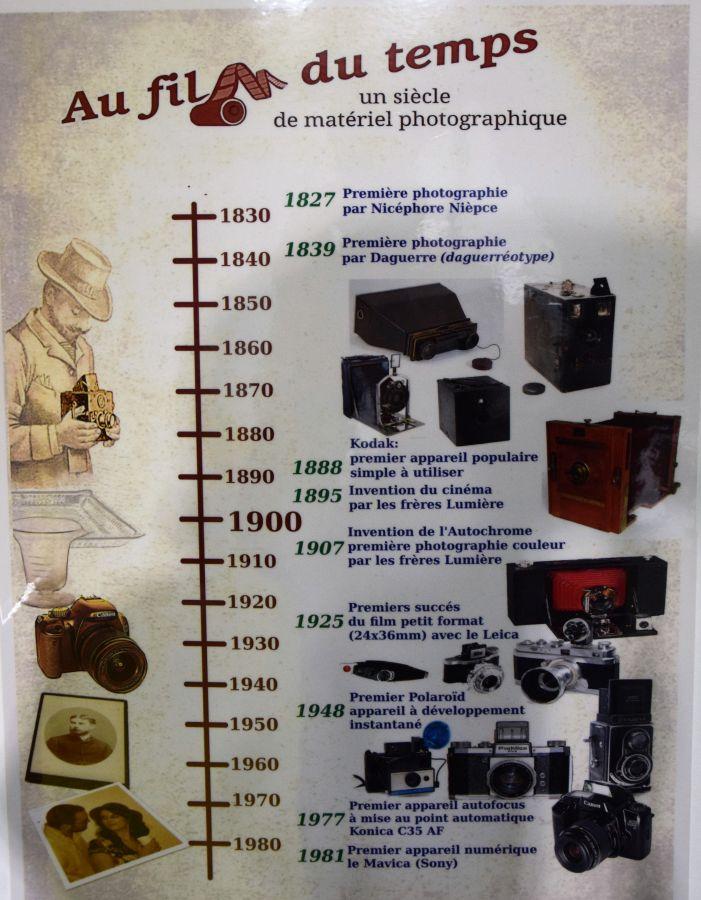 038 historique photos